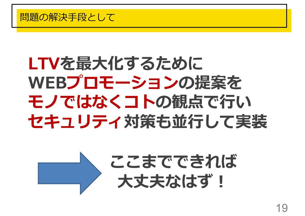 19 問題の解決手段として LTVを最大化するために WEBプロモーションの提案を モノではな...