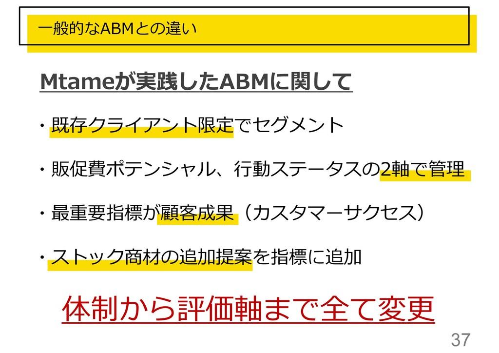 37 一般的なABMとの違い Mtameが実践したABMに関して ・既存クライアント限定でセグ...