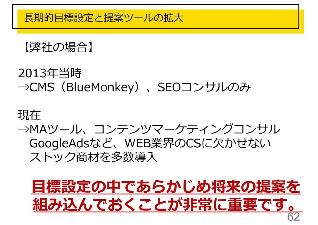 62 【弊社の場合】 2013年当時 →CMS(BlueMonkey)、SEOコンサルのみ 現...