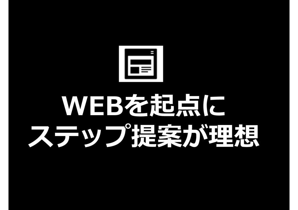 91 カスタマーのサクセスポイントを正しくFIXする WEBを起点に ステップ提案が理想