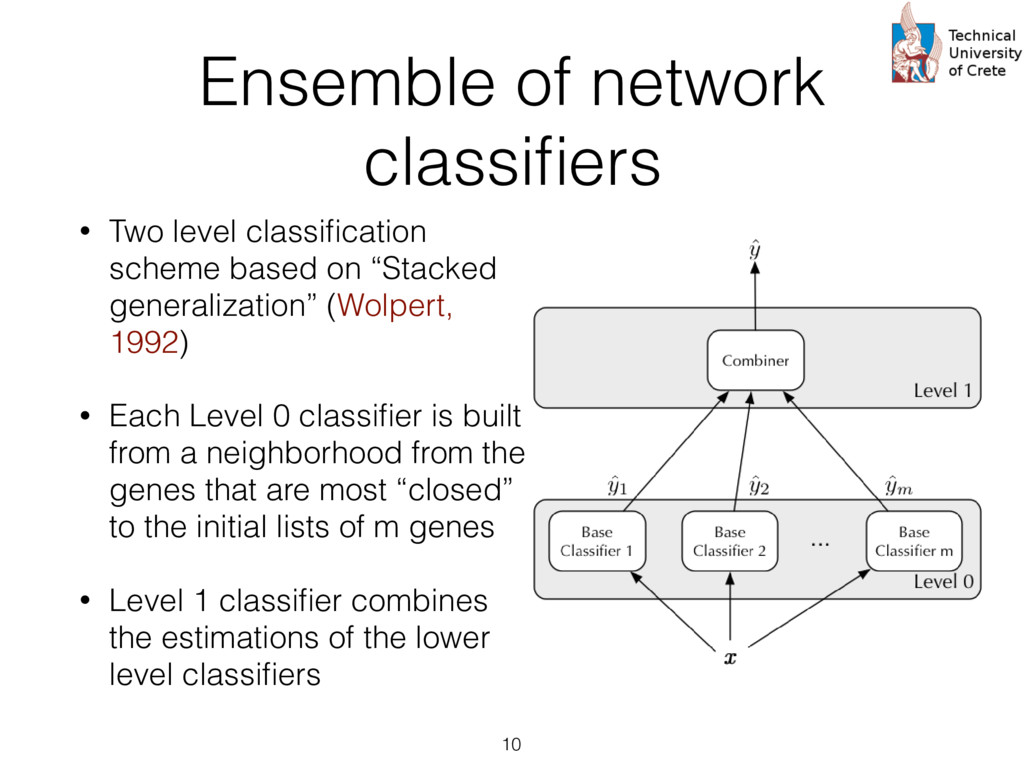 Ensemble of network classifiers • Two level clas...