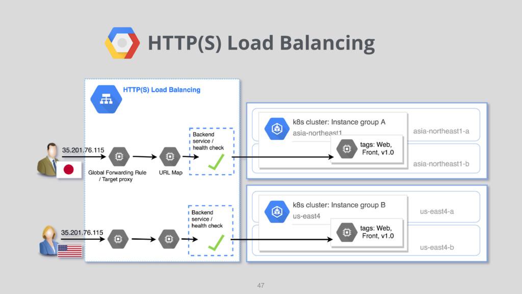HTTP(S) Load Balancing 47