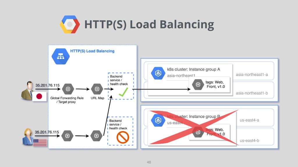 HTTP(S) Load Balancing 48