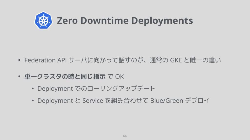Zero Downtime Deployments • Federation API サーバに...