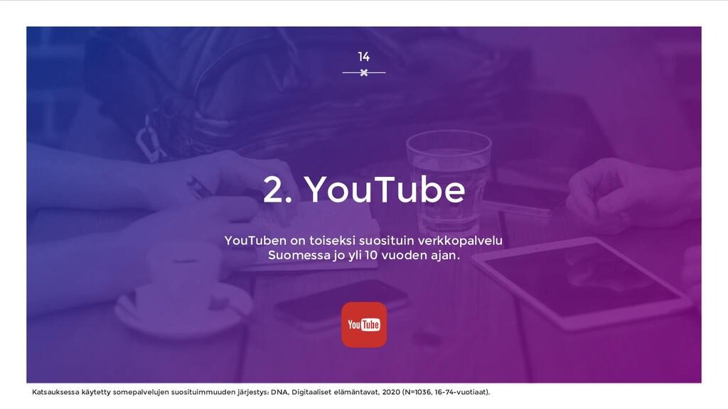 2. YouTube YouTuben on toiseksi suosituin verkk...