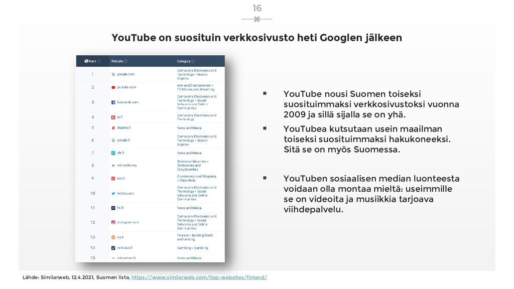 YouTube on suosituin verkkosivusto heti Googlen...