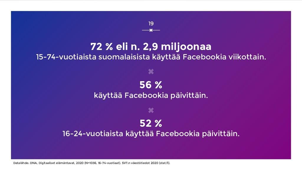 72 % eli n. 2,9 miljoonaa 15-74-vuotiaista suom...