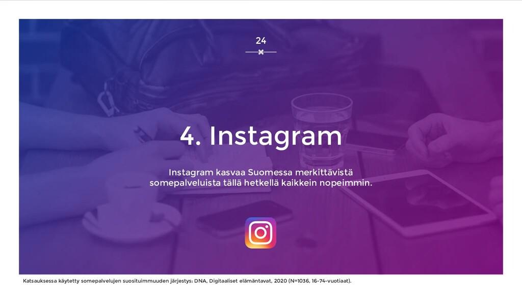 4. Instagram Instagram kasvaa Suomessa merkittä...
