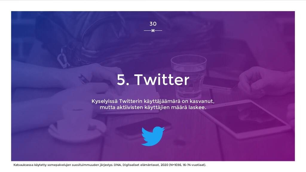 5. Twitter Kyselyissä Twitterin käyttäjäämärä o...