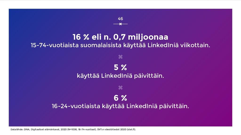 16 % eli n. 0,7 miljoonaa 15-74-vuotiaista suom...