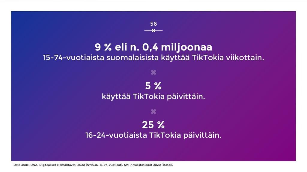 9 % eli n. 0,4 miljoonaa 15-74-vuotiaista suoma...