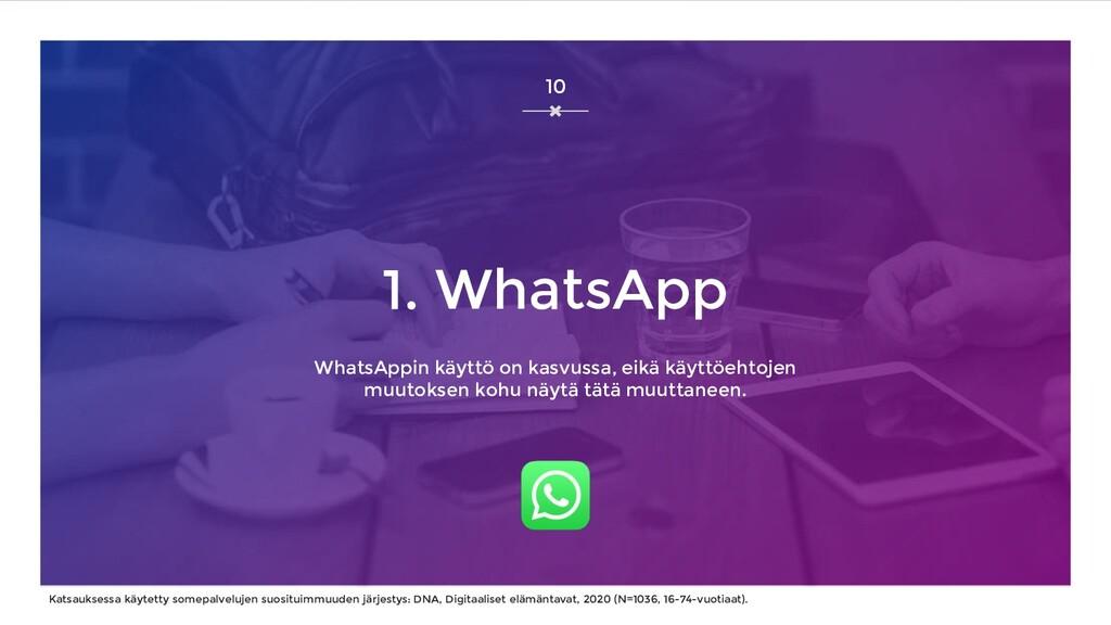 1. WhatsApp WhatsAppin käyttö on kasvussa, eikä...