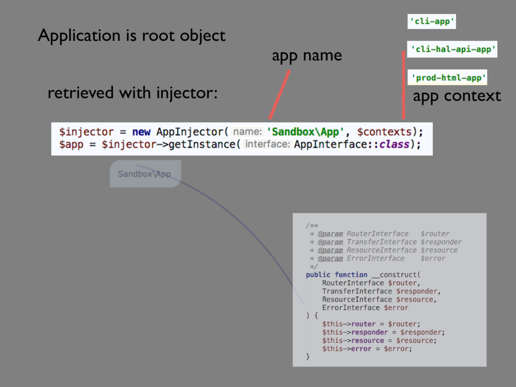 Application is root object retrieved with injec...