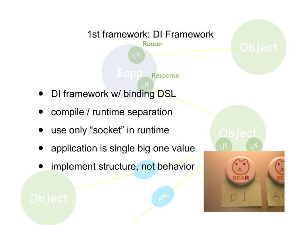 $app Object i/f i/f Object i/f i/f Object Route...