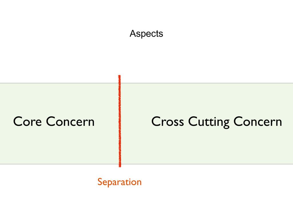 Aspects Core Concern Cross Cutting Concern Sepa...