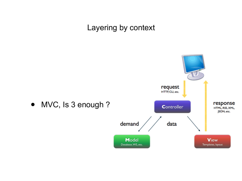 Layering by context • MVC, Is 3 enough ?