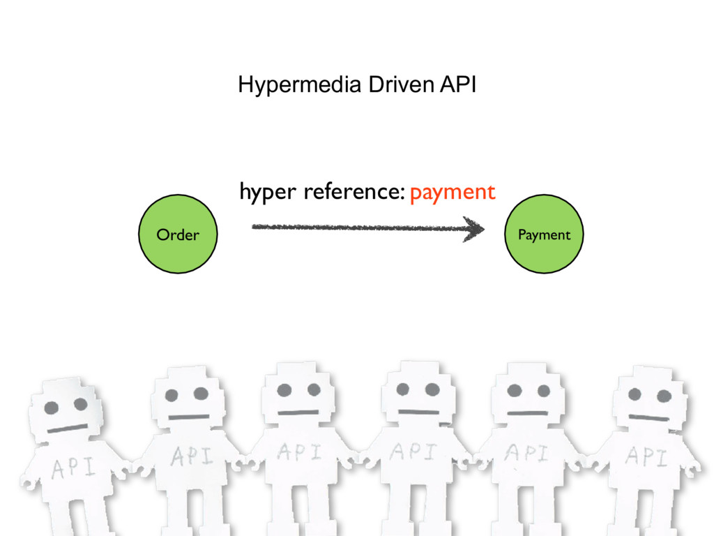 Order Payment hyper reference: payment Hypermed...
