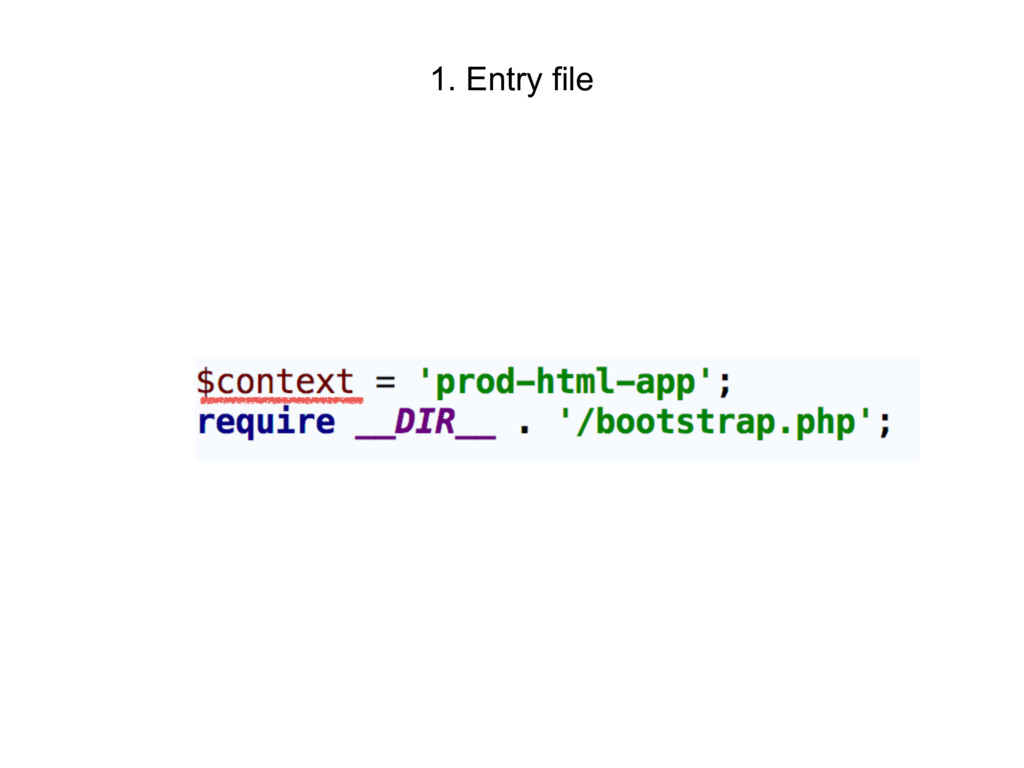 1. Entry file