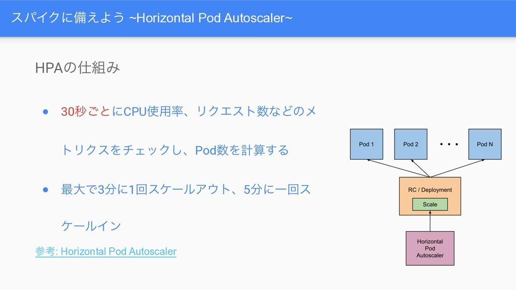 εύΠΫʹඋ͑Α͏ ~Horizontal Pod Autoscaler~ HPAͷΈ ●...