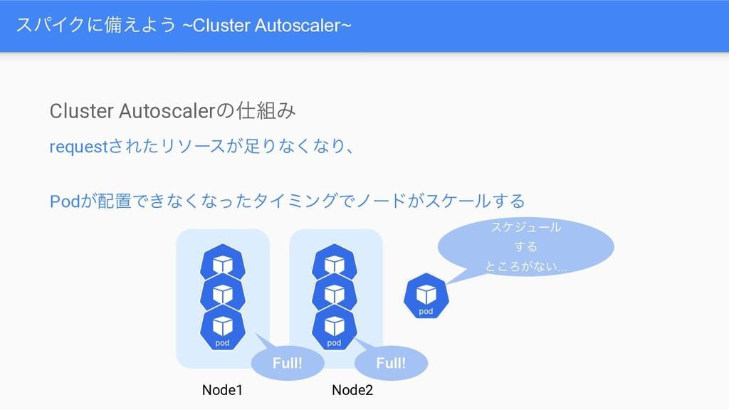 εύΠΫʹඋ͑Α͏ ~Cluster Autoscaler~ Cluster Autoscal...