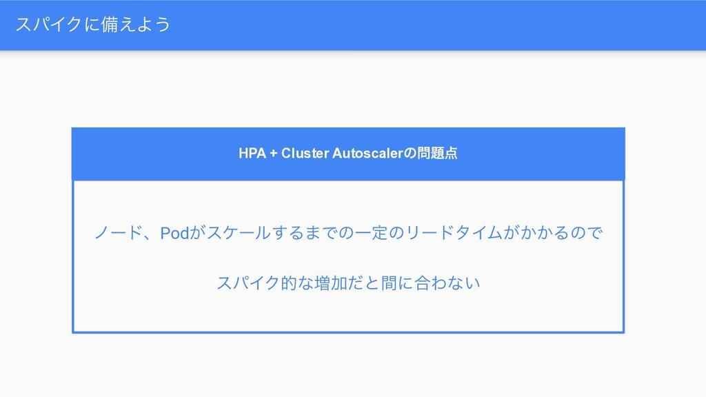 εύΠΫʹඋ͑Α͏ HPA + Cluster Autoscalerͷ ϊʔυɺPod͕...