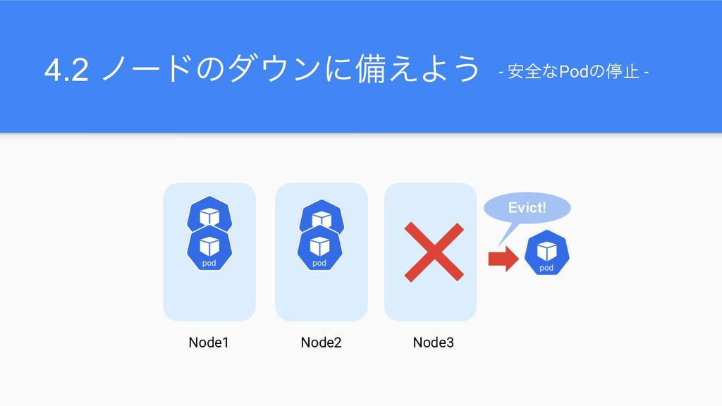 4.2 ϊʔυͷμϯʹඋ͑Α͏ Node1 Node2 Node3 Evict! - ҆શͳ...