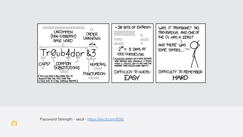 (Full image slide with caption) Password Streng...