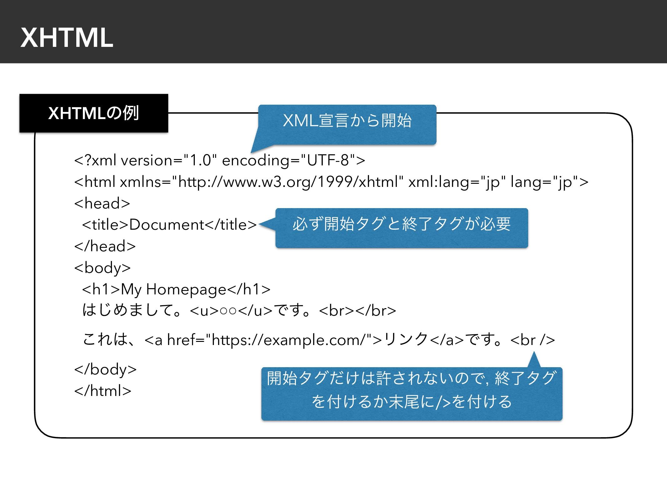 """<?xml version=""""1.0"""" encoding=""""UTF-8""""> <html xml..."""