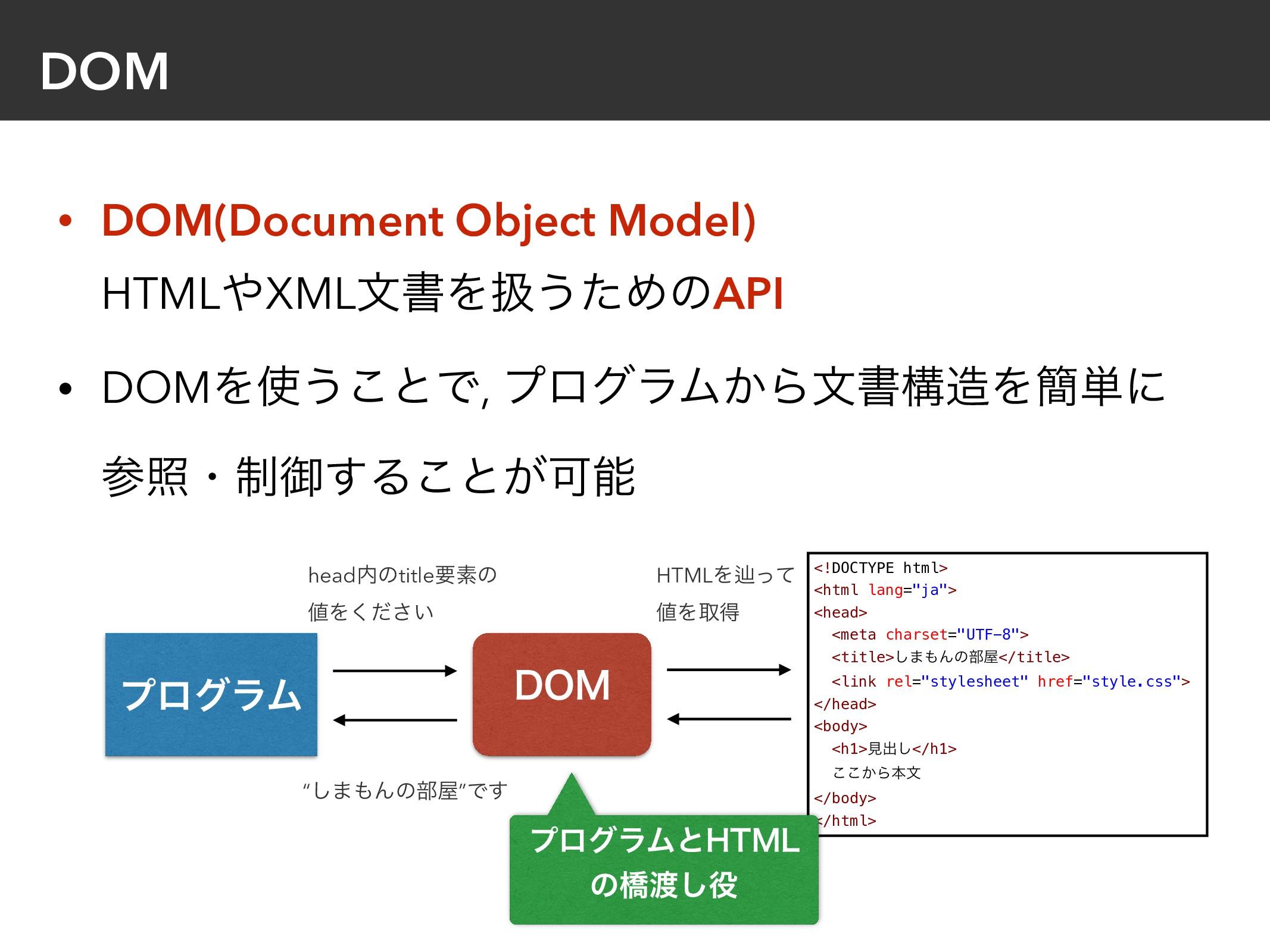 DOM • DOM(Document Object Model) HTMLXMLจॻΛѻ͏...
