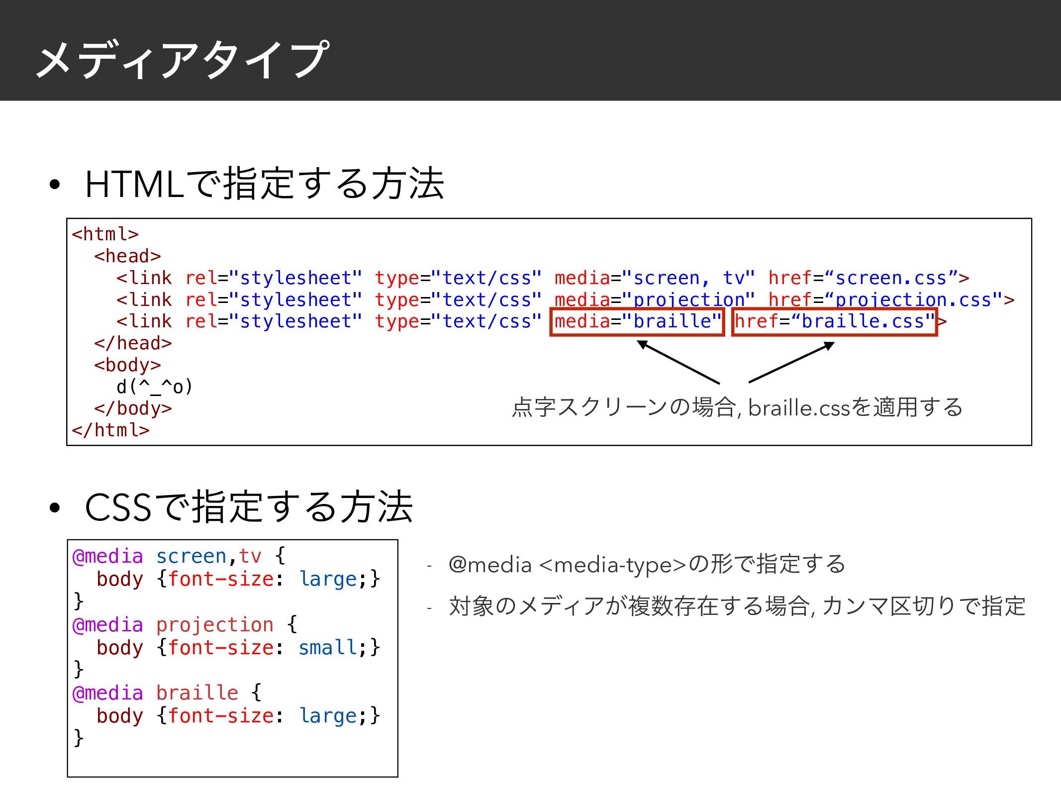 ϝσΟΞλΠϓ • HTMLͰࢦఆ͢Δํ๏ • CSSͰࢦఆ͢Δํ๏ <html> <head...
