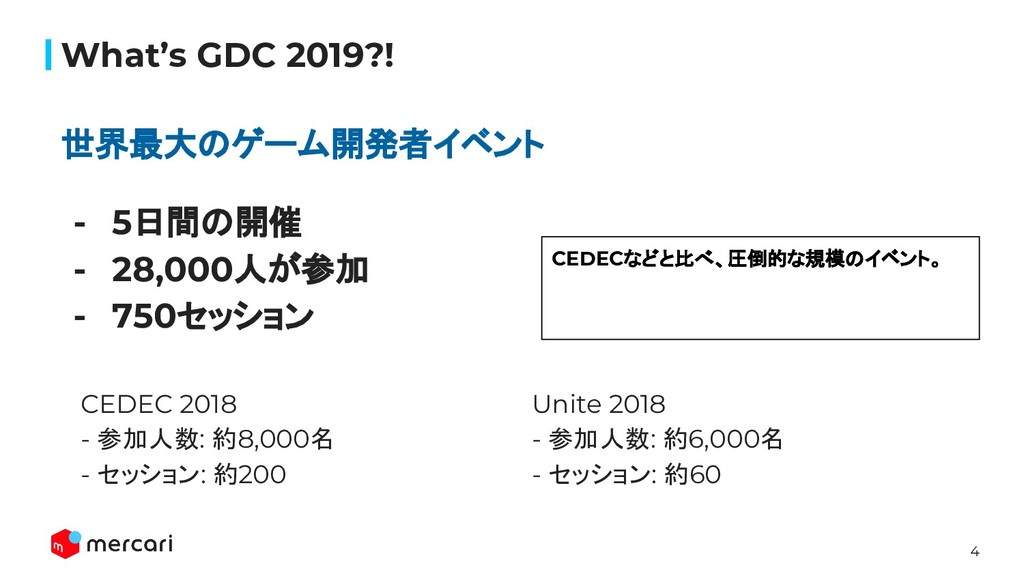 4 What's GDC 2019?! - 5日間の開催 - 28,000人が参加 - 750...