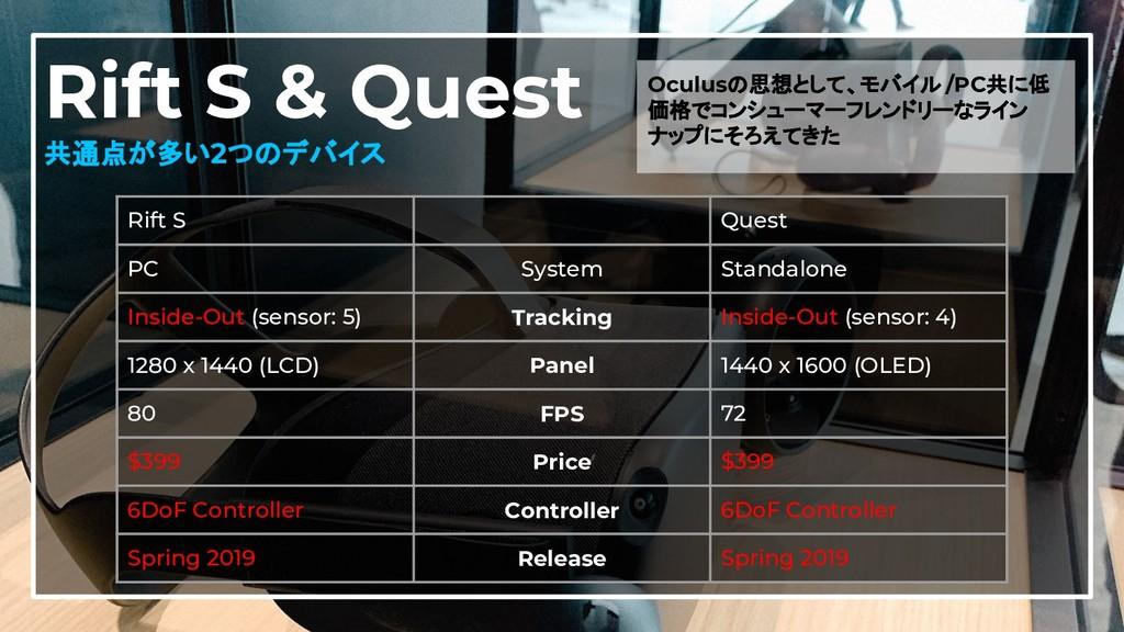 33 Rift S & Quest 共通点が多い2つのデバイス Rift S Quest PC...