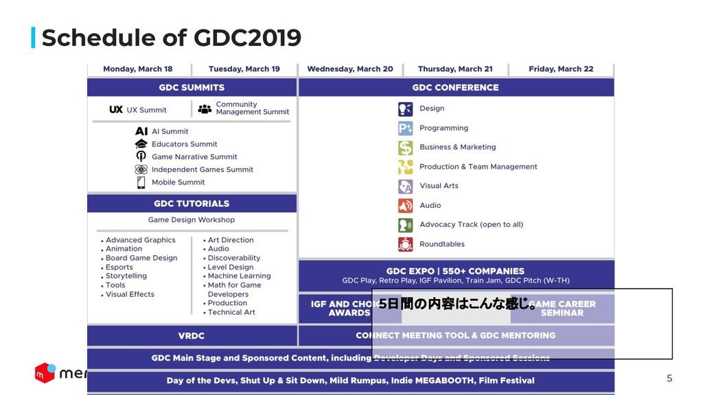 5 Schedule of GDC2019 5日間の内容はこんな感じ。