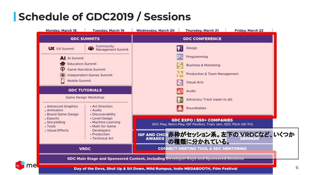 6 Schedule of GDC2019 / Sessions 赤枠がセッション系。左下の ...