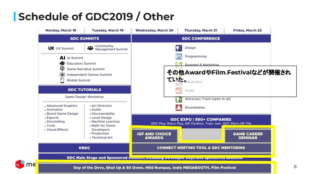 8 Schedule of GDC2019 / Other その他AwardやFilm Fes...