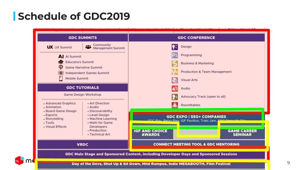 9 Schedule of GDC2019