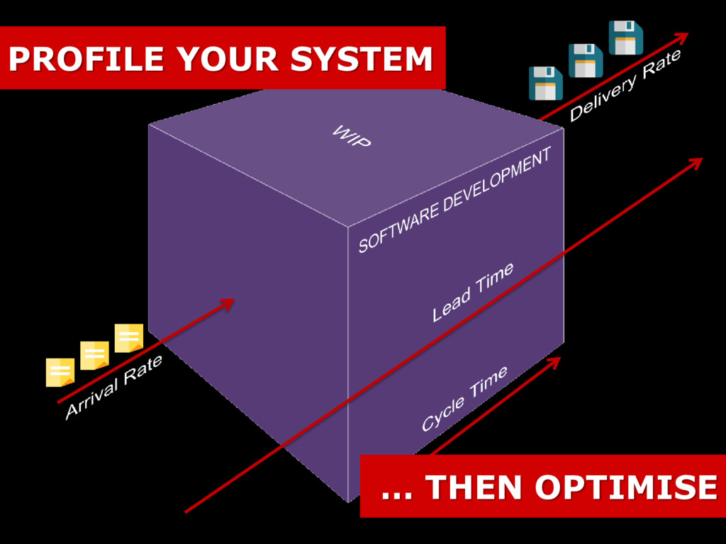 PROFILE YOUR SYSTEM … THEN OPTIMISE