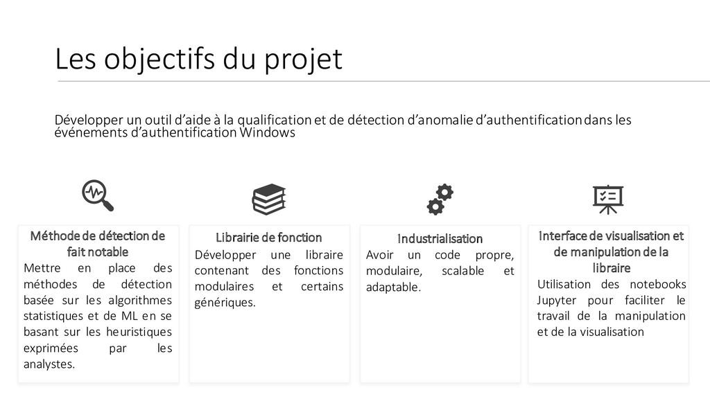 Les objectifs du projet Développer un outil d'a...