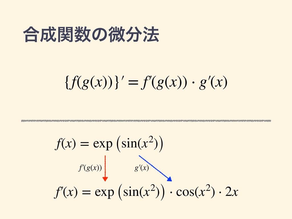 ߹ؔͷඍ๏ {f(g(x))}′ = f′(g(x)) ⋅ g′(x) f(x) = e...