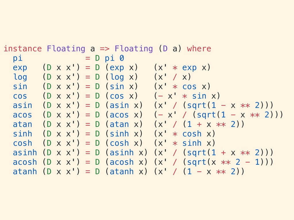 instance Floating a => Floating (D a) where pi ...