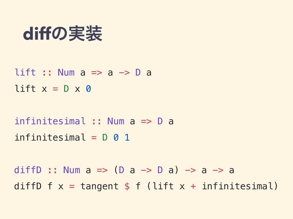 lift :: Num a => a -> D a lift x = D x 0 infini...