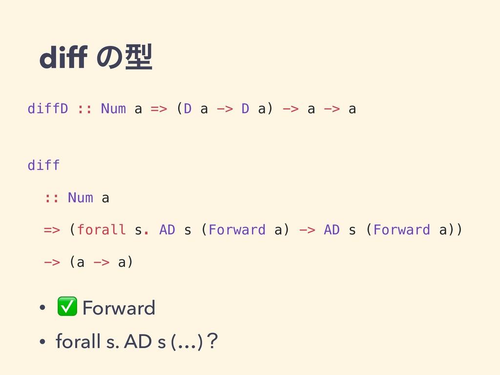 diff ͷܕ diffD :: Num a => (D a -> D a) -> a -> ...
