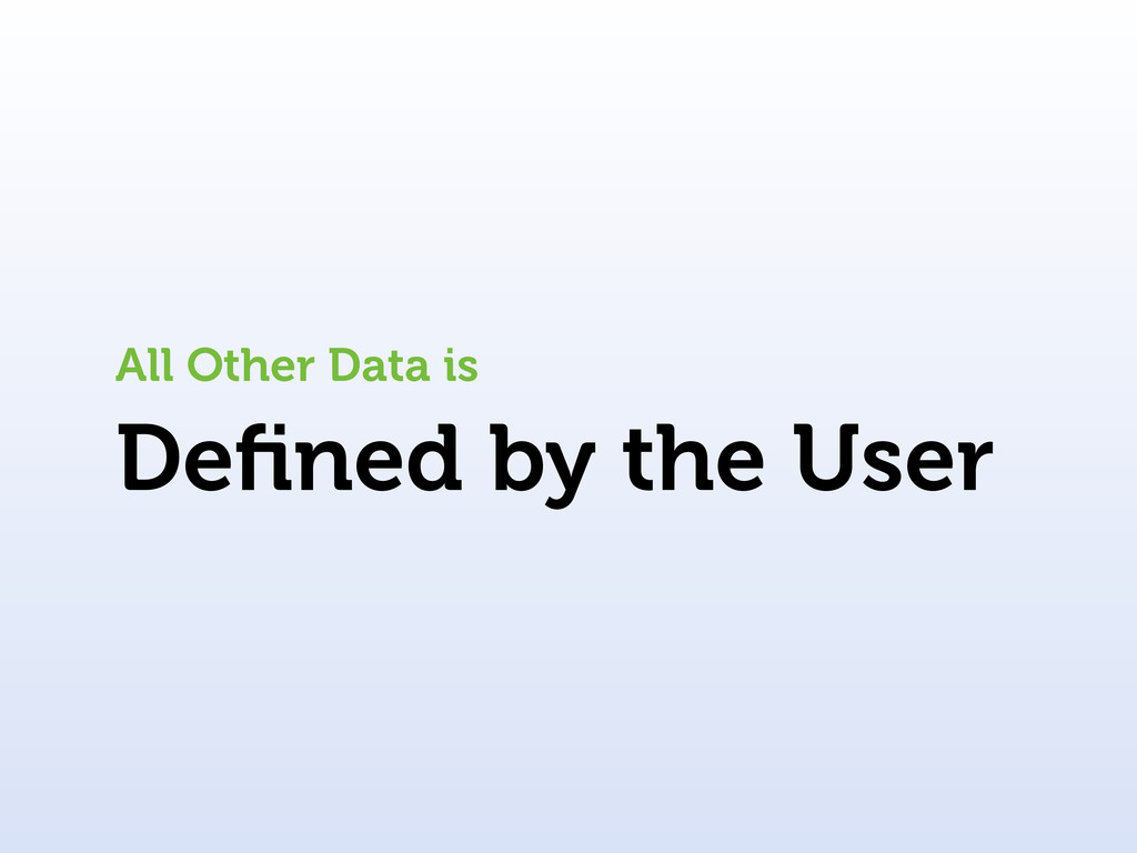 Defined by the User All Other Data is