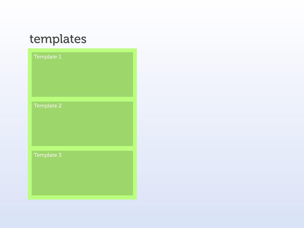 templates Template 1 Template 2 Template 3