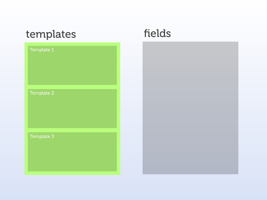 templates fields Template 1 Template 2 Template 3