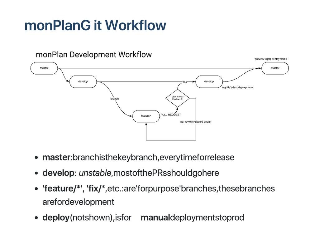 monPlan Git Workflow master: branch is the key ...