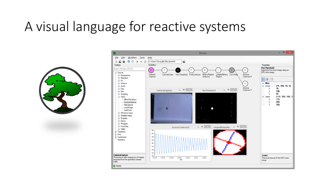 A visual language for reactive systems
