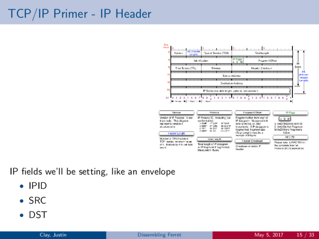 TCP/IP Primer - IP Header IP fields we'll be set...