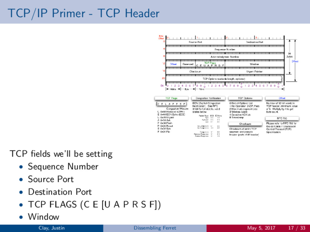 TCP/IP Primer - TCP Header TCP fields we'll be s...