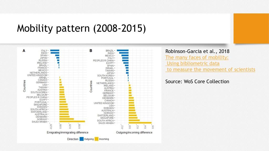Mobility pattern (2008-2015) Robinson-Garcia et...